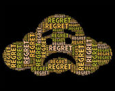Regret Word Means Apologetic Rue And Wordclouds — Stock Photo
