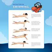 Instruction on swimming — Stock Vector