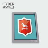 Conception du système antivirus et de sécurité — Vecteur
