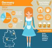 Girl in traditional bavarian costume — Vecteur