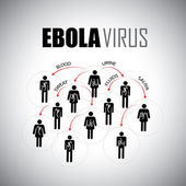 Ebola epidemic concept of spreading among people - vector graphi — Stock Vector