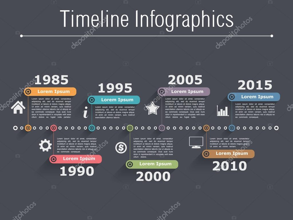 Infographic timeline clothing of ireland