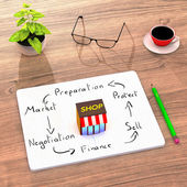 Sketch of 6 steps about Business Selling Process a new product. — Stock Photo
