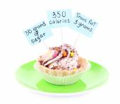 Delicious cake with calories count labels on color plate isolated on white background — Stock Photo
