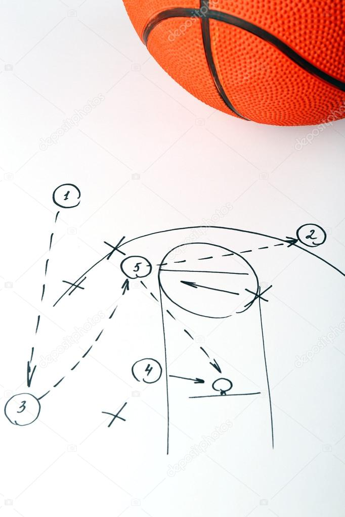 Игра Баскетбол схемы на листе