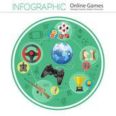 Online Games Infographics — Stockvektor