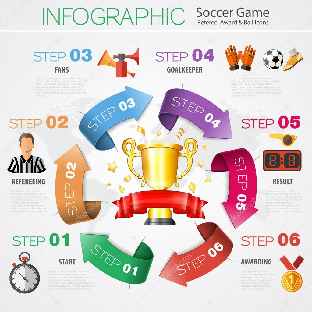 Soccer infographic template