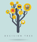 Decision tree infographic diagram, vector illustration — Stock Vector