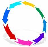 Circular, multicolor arrows — Stock Vector