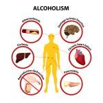 Постер, плакат: Alcoholism infographic