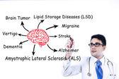 Lekarz zapisuje chorób mózgu 1 — Zdjęcie stockowe