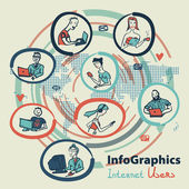 Infographics set of the global Internet — 图库矢量图片