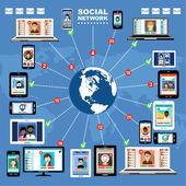 Social Networks. Blogs. Internet communication. vector — Stock Vector