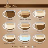 Coffee Type Recipe. — Vetorial Stock