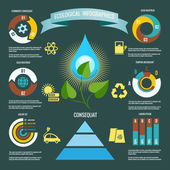 Ecology Infographic — Stock Vector