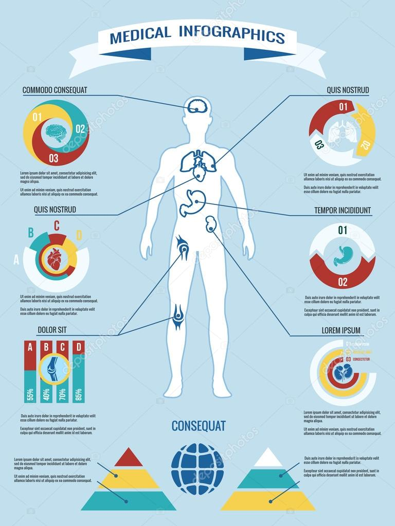 Medical infographic animation