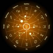 Astrological zodiac and planet signs. Planetary influence — Stockvector