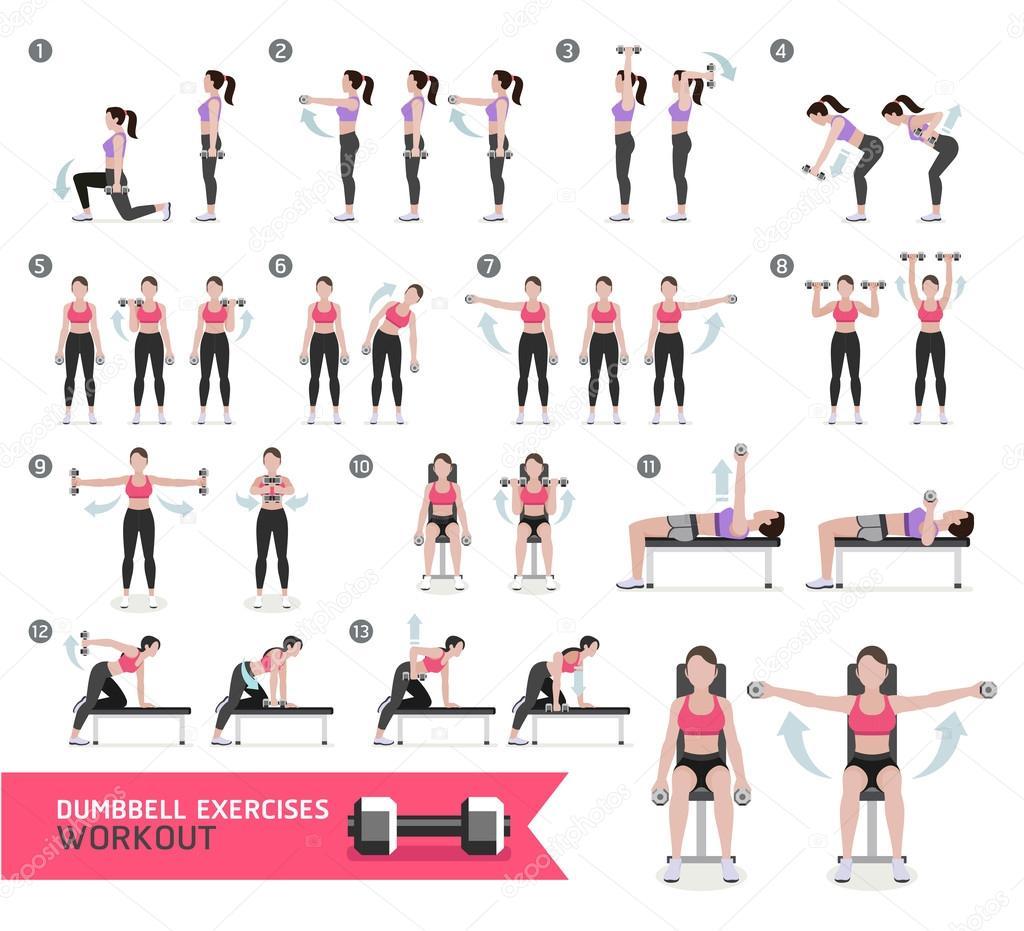 упражнения для сжигание жира в области живота