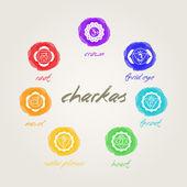 Chakras signs — Stock Photo