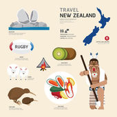 New Zealand Landmark Flat Icons — Stock Vector