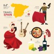 Flat Icons of Travel Concept — Stock Vector #63287097