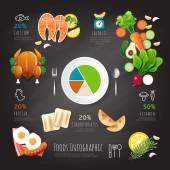 Infographic clean food low calories on chalkboard — Stock Vector