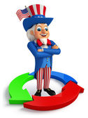 Uncle Sam with business graph — Stockfoto