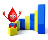 Blood Drop Character with business graph — Foto Stock