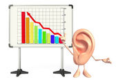 Ear character with business graph  — ストック写真