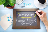 Sources of Authority — Stock Photo