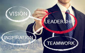 Roles of Leadership — Stock Photo