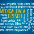 Medical Data Breach — Stock Photo #64053773
