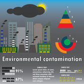 infographics environmental contamination. Ecology problem conce — Stock Vector