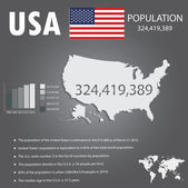 USA population, infographics, vector illustration. — Stock Vector