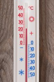 Old thermometer — Stockfoto