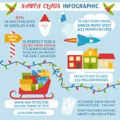 Christmas infographic about Santa Claus — Stok Vektör