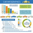 ������, ������: Car facts infographics