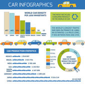 Car facts infographics — Stock Vector