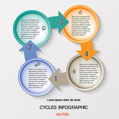Cycles Infographic, Diagram cyclic business process or workflow  — Stock Vector