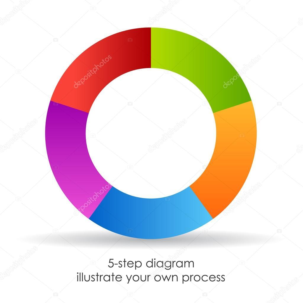 Как сделать сегмент круга в иллюстраторе