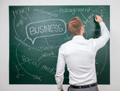 Business idea to write down — Stok fotoğraf
