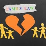 Постер, плакат: Family Law