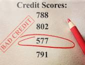 Bad credit score — Stock Photo