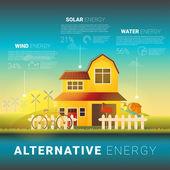 Dům s eco friendly energetických zdrojů — Stock vektor