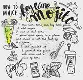 Mojito Recipe Typography Poster — Vettoriale Stock