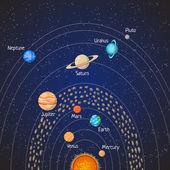 Astronomy planet illustration — Stock Vector