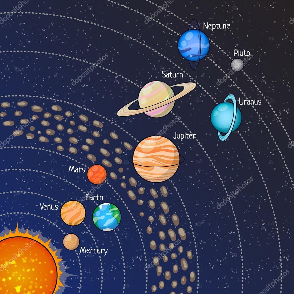 illustration de plan u00e8te astronomie image vectorielle plants clip art free planets clipart png