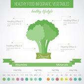 Gezonde voeding platte infographic. Broccoli — Stockvector