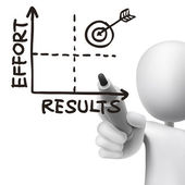Results-effort graph drawn by 3d man  — Stock Vector