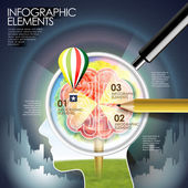 Education infographic with a brain and magnifying glass — Stock Vector